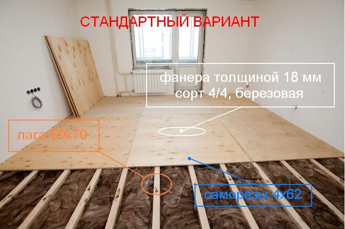 Как самим постелить пол